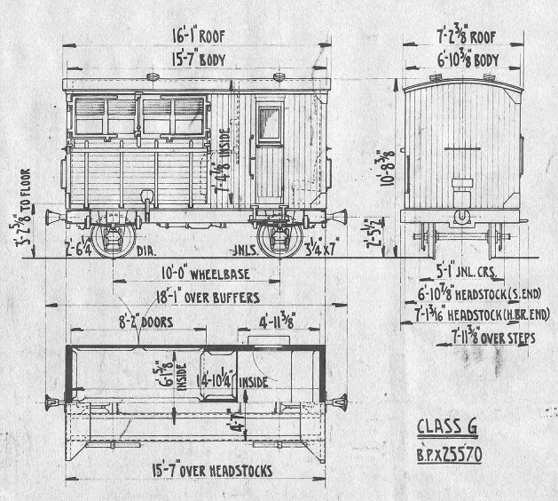 New Zealand Railway Wagons